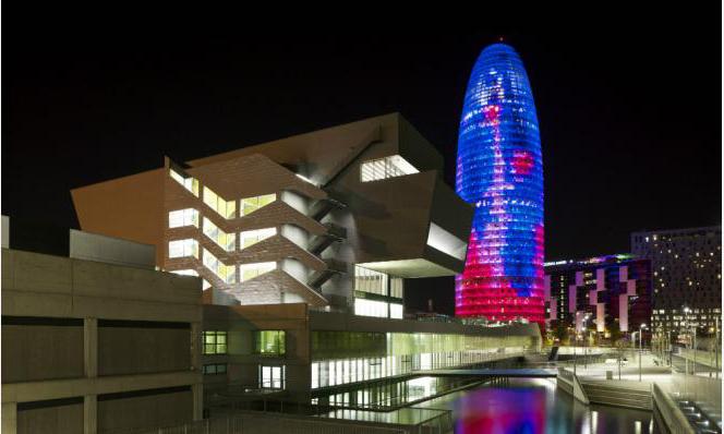 Museos Diseño: Barcelona